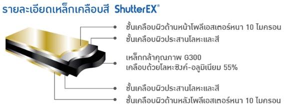 รายละเอียดเหล็กเคลือบสี shutter-EX